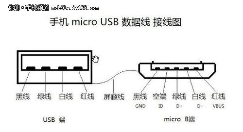 集成电路 >> 准备换数据线吧 type-c不只是苹果专利    type-c接口
