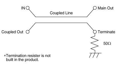什么是耦合器及耦合器的
