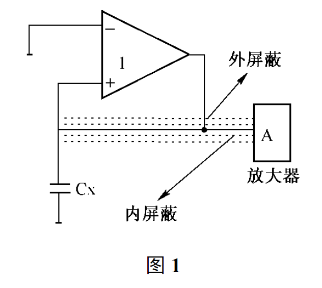 电容传感器