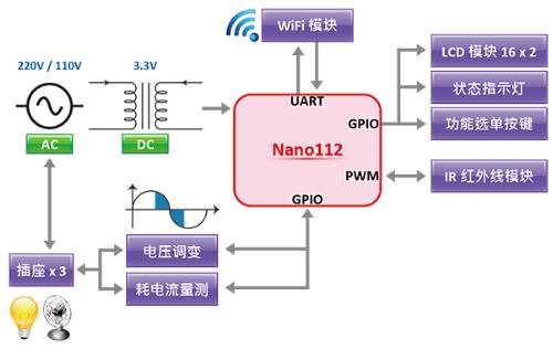 smart-plug-cn