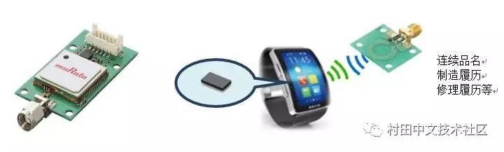 RFID 读卡器模块(左)以及小型设备内置的RFID标签读取图