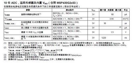 温度传感器430.jpg