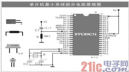 >> 单片机最小系统原理图  单片机最小系统主要由电源,复位,振荡电路