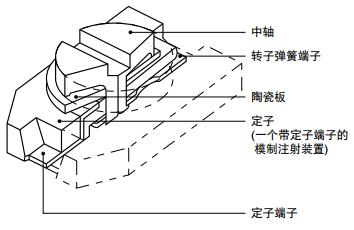 此款陶瓷微调电容器的结构
