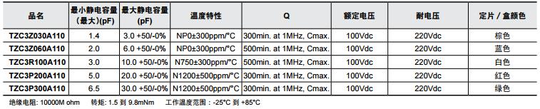 电容量与电压等对应关系