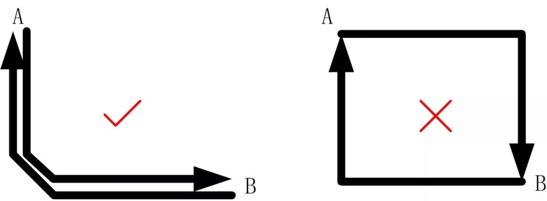 正确与错误的信号线布线方法