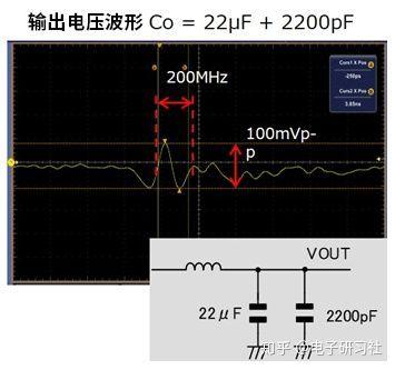 使用村田电容器降低噪声的示意图