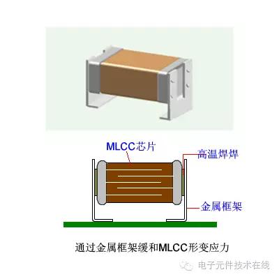 村田MLCC 11