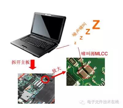 村田MLCC 01