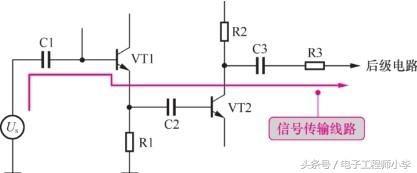 图1-30 多级放大器信号传输分析示意图