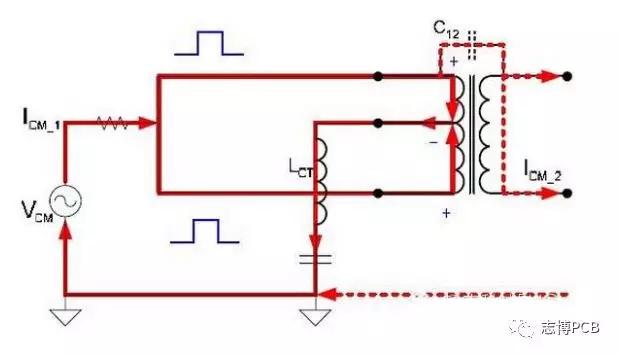 在网口差分信号走线上预留共模电感的位置