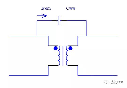 Cww为共模信号的传递提供了通路