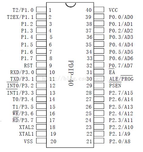 51单片机引脚图