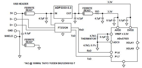 图 4:该温度检测电路使用 USB 接口进行供电