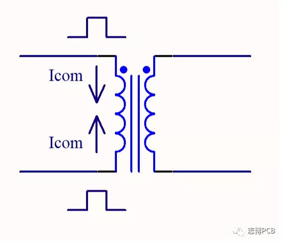 共模信号经过隔离变压器时的信号流向